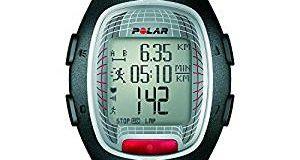 Polar RS300X: recensione completa e prezzo